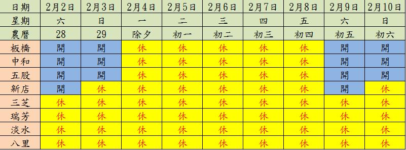 板橋、中和、五股動物之家:2/4(一)~2/8(五)不開放新店動物之家:2/4(一)~2/8(五)不開放   2/9(六)開放  2/10(日)不開放八里、淡水、瑞芳、三芝動物之家:2/4(一)~2/8(五)不開放   2/9(六)-2/10(日)不開放